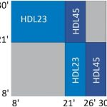HDL Sizing pic